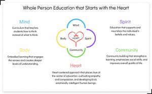 About | HeartFirst Education