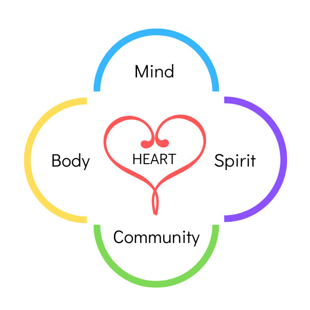 Whole Person Education | HeartFirst Education